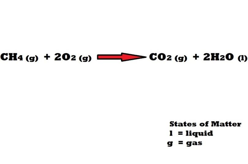Chem 05: Stoichiometry 3b